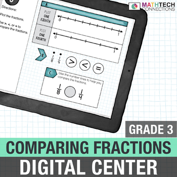 3rd Grade Math Distance Learning | Comparing Fractions Math Activities | 3.NF.3
