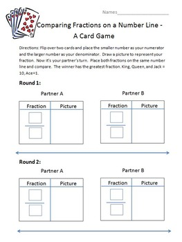 Comparing Fractions: A Card Game (Different Versions)