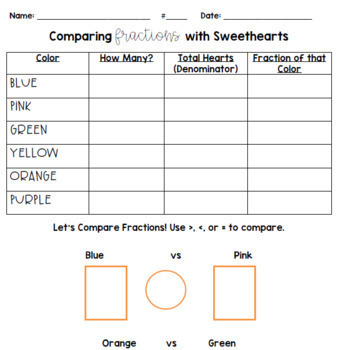Comparing Fractions Activity with Sweethearts