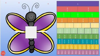 Comparing Fractions (Butterfly Method)