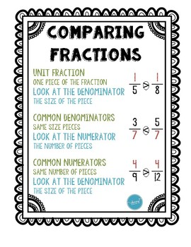 Comparing Fractions Chant : FREE