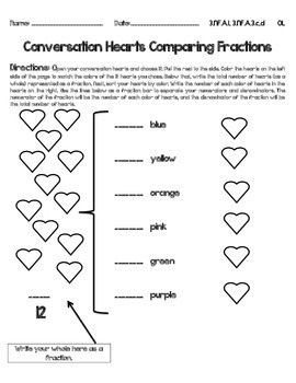 Comparing Fractions Conversation Hearts Differentiated Task Pack - 3rd Gr. CCSS