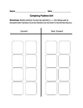 Comparing Fractions: Cut, Sort, & Paste Activity