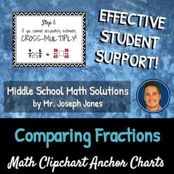 Comparing Fractions: DIY Math Anchor Chart CLIPCHART