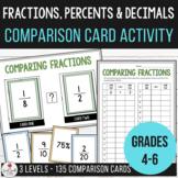 Comparing Fractions, Decimals & Percents - Comparison Cards & Worksheets