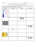 Comparing Fractions, Decimals, and Percents