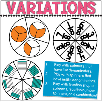 Comparing Fractions Game: Fractions Spin It