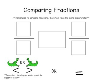 Comparing Fractions Graphic Organizer