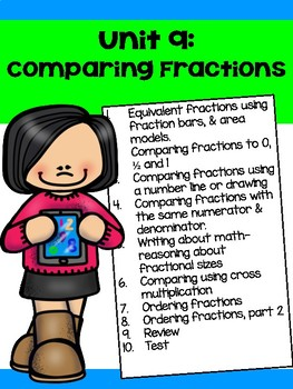 Comparing Fractions Guided Math
