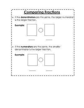 Comparing Fractions Guided Notes