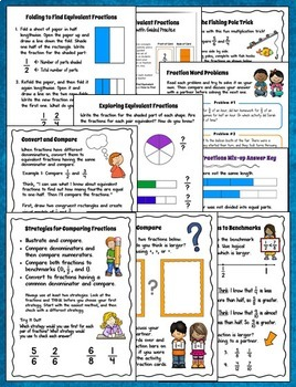 Comparing Fractions: Lessons, Activities, and Word Problems