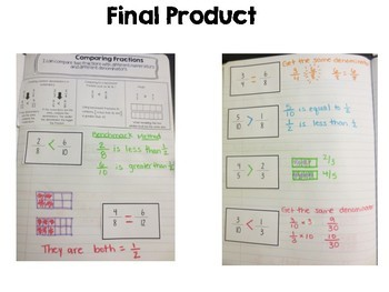 Comparing Fractions Interactive Notebook