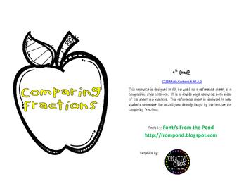 Comparing Fractions Journal Reminder Sheet