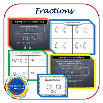 Comparing Fractions Lesson Plan - 4.NF.A.2