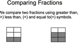 Comparing Fractions Lesson