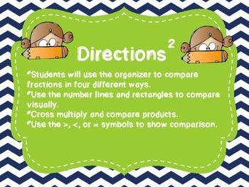 Comparing Fractions Like Denominators