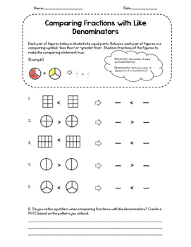 Comparing Fractions: Like Denominators