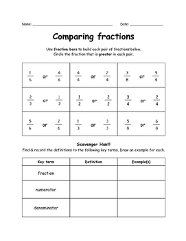 Comparing Fractions Mini-Unit: Aligned to Grade 3 Math CCSS