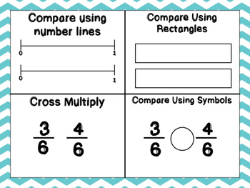 Comparing Fractions Multiple Strategies