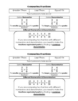 Comparing Fractions Note Page