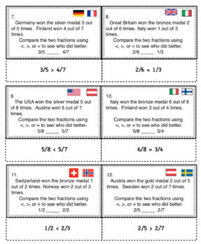 Comparing Fractions: Winter Sports Math Center:  CCSS Aligned