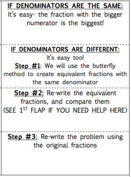 Comparing Fractions & Ordering Fractions Interactive Noteb