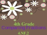 Comparing Fractions PowerPoint 4.NF.2