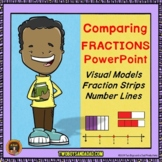 Comparing Fractions PowerPoint with Support Materials