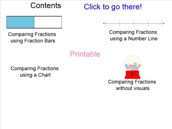 Comparing Fractions SMART Board Lessons