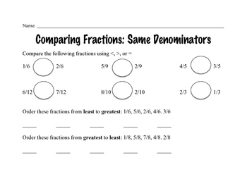 Comparing Fractions: Same Denominators by Dirty Floors and Messy Hands