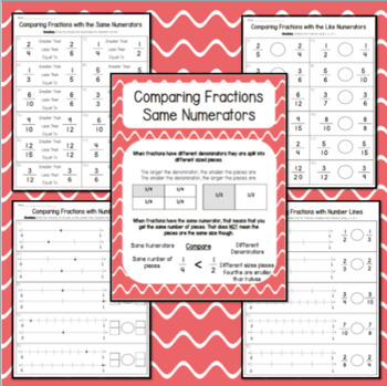 Comparing Fractions - Same Numerators - 3.NF.A.3.d