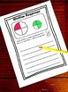 Comparing Fractions - Six Activities For Students to Practice Comparison
