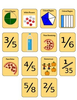 Comparing Fractions Sort with QR Code Answer Key