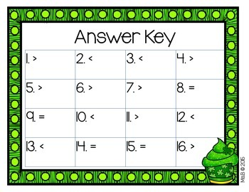 Comparing Fractions St. Patrick's Day Theme