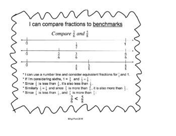 Comparing Fractions Strategies for Conceptual Understanding