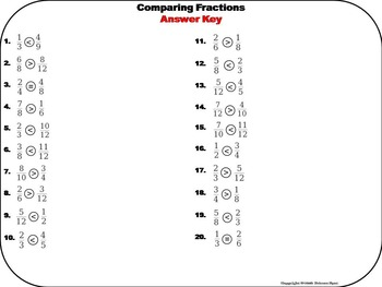 Comparing Fractions Task Cards/ Comparing Fractions Activity 3rd 4th 5th Grade
