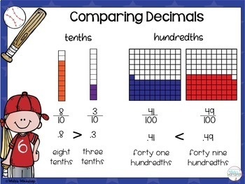 Comparing Decimals Task Cards: 4th grade