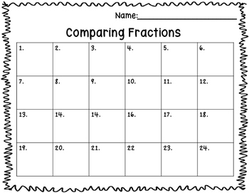 Comparing Fractions Task Cards with Digital Version for Google Classroom!
