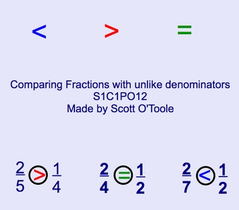 Comparing Fractions Unlike Denominators Smartboard Math Lesson