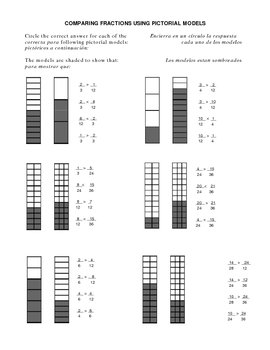 Comparing Fractions Using Pictorial Models (TEKS 4.2C - TX curriculum)