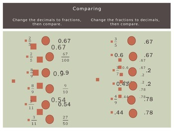 Comparing Fractions and Decimals PowerPoint