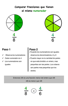 Comparing Fractions in Español