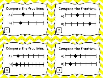 Comparing Fractions on a Number Line - 28 Task Cards for Math