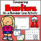 Comparing Fractions on a Number Line Activity