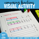 Comparing Fractions Visual Activity