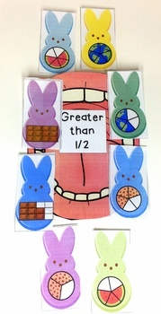 Easter Comparing Fractions to 1/2 Pictures