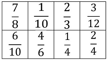 Comparing Fractions to Benchmarks 0, 1/2, 1 Sort