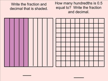 Comparing Fractions to Decimals SMARTnotebook