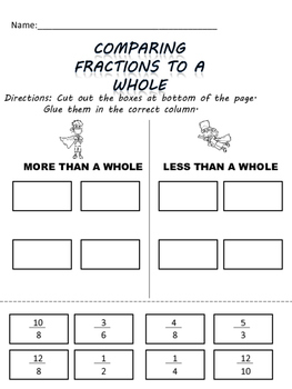 Comparing Fractions to a Whole Cut and Paste