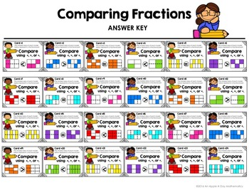 Comparing Fractions using Area Models Task Cards